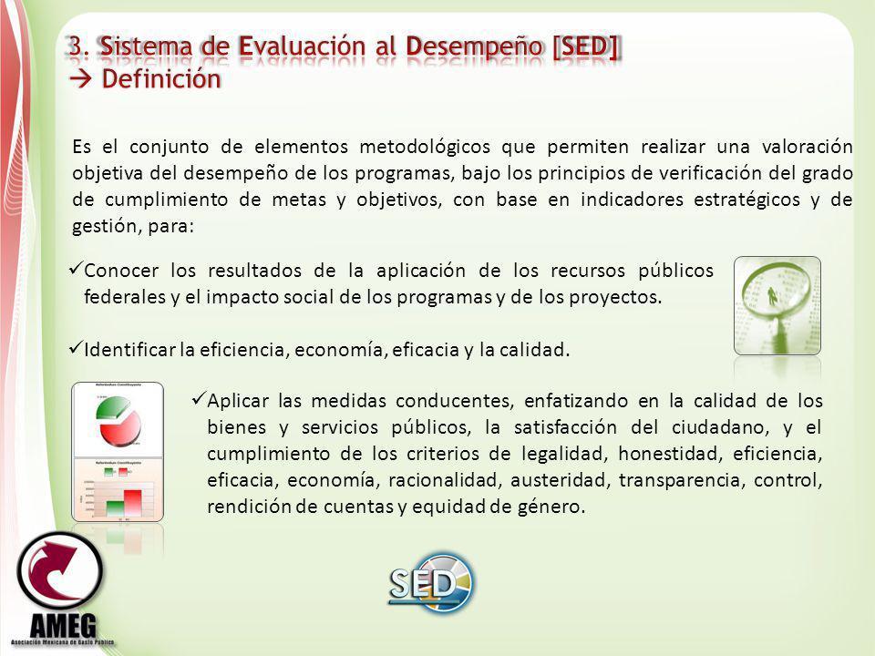 3. Sistema de Evaluación al Desempeño [SED]  Definición